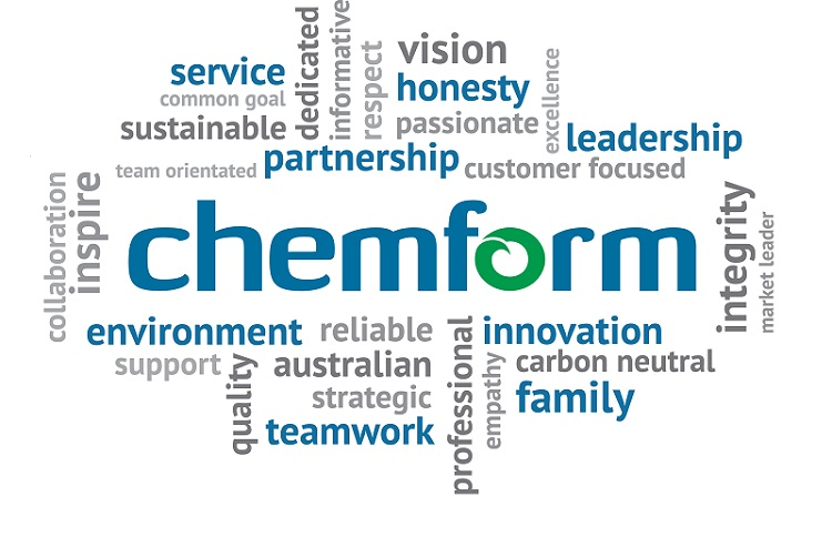 Chemform Values Word Cloud